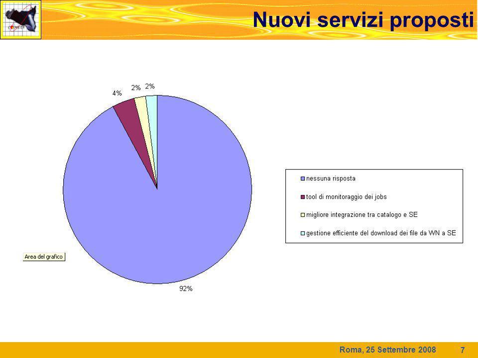 Roma, 25 Settembre 2008 7 Nuovi servizi proposti