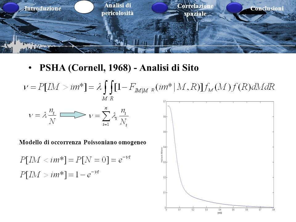 Introduzione Analisi di pericolosità Correlazione spaziale Conclusioni PSHA (Cornell, 1968) - Analisi di Sito Modello di occorrenza Poissoniano omogen
