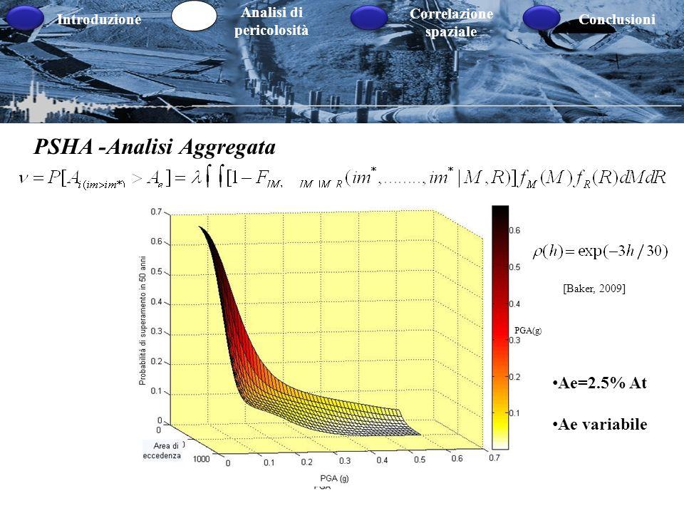 Introduzione Analisi di pericolosità Correlazione spaziale Conclusioni One to Any Any to Any All to Any