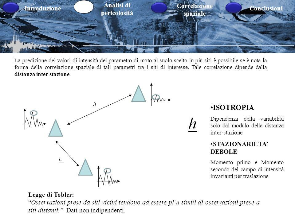 Introduzione Analisi di pericolosità Correlazione spaziale Conclusioni ISOTROPIA Dipendenza della variabilità solo dal modulo della distanza inter-sta