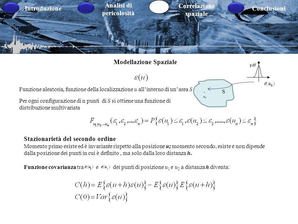 Introduzione Analisi di pericolosità Correlazione spaziale Conclusioni Semivariogramma (varianza degli incrementi) Stazionarietà del secondo ordine: covariogramma e variogramma equivalenti nella descrizione della correlazione spaziale.