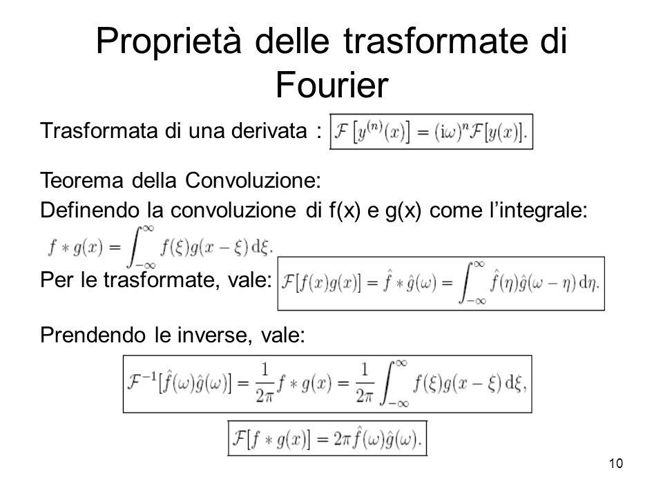 10 Proprietà delle trasformate di Fourier Trasformata di una derivata : Teorema della Convoluzione: Definendo la convoluzione di f(x) e g(x) come lint