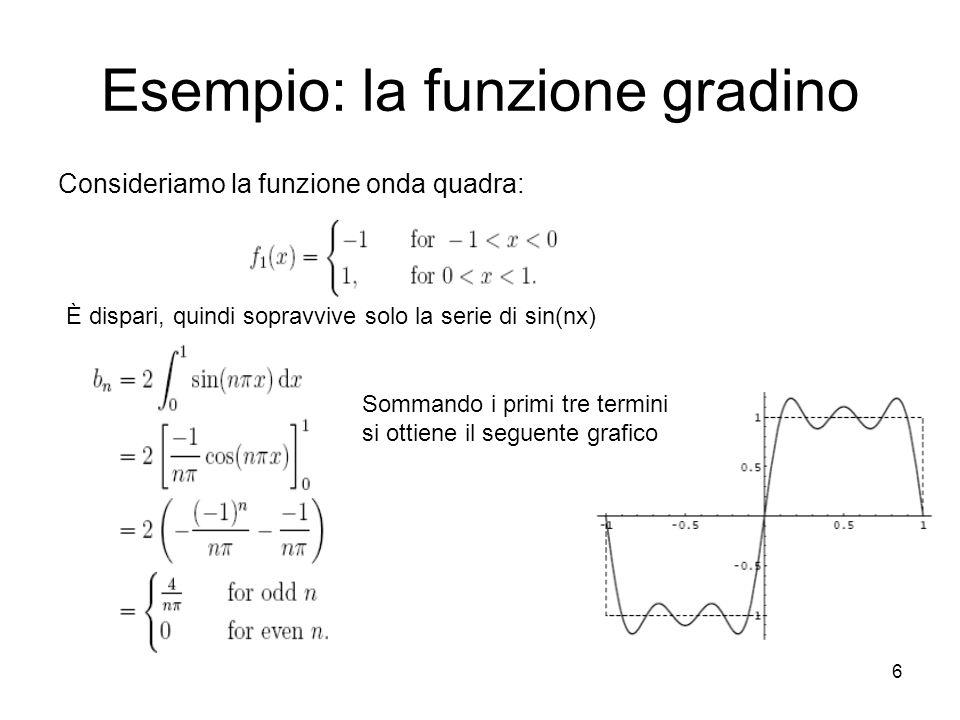 6 Esempio: la funzione gradino È dispari, quindi sopravvive solo la serie di sin(nx) Sommando i primi tre termini si ottiene il seguente grafico Consi