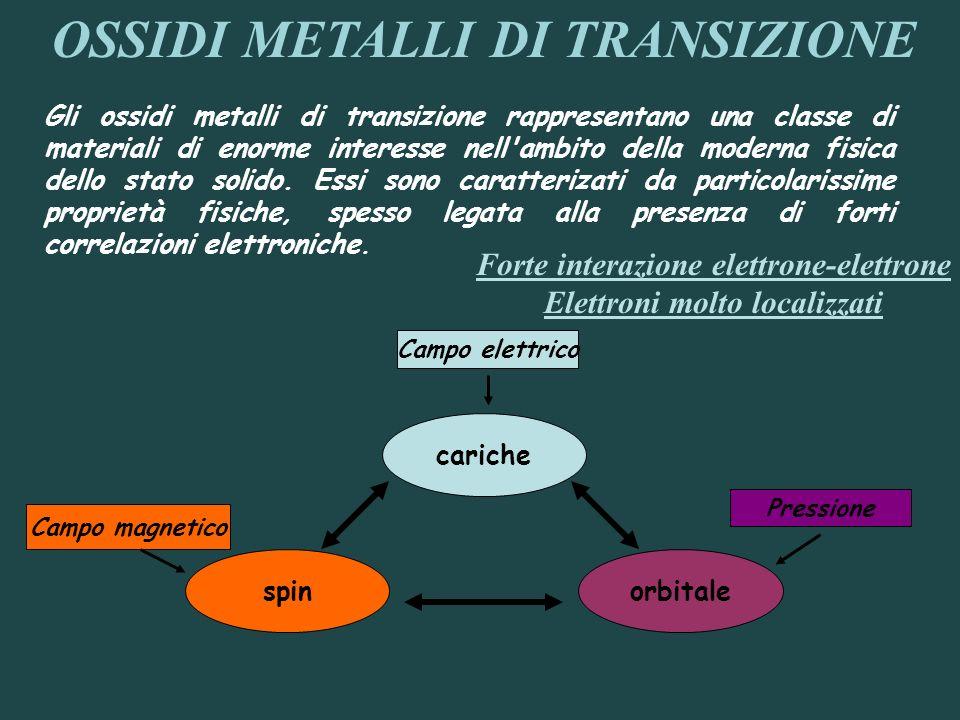 OSSIDI METALLI DI TRANSIZIONE Gli ossidi metalli di transizione rappresentano una classe di materiali di enorme interesse nell'ambito della moderna fi