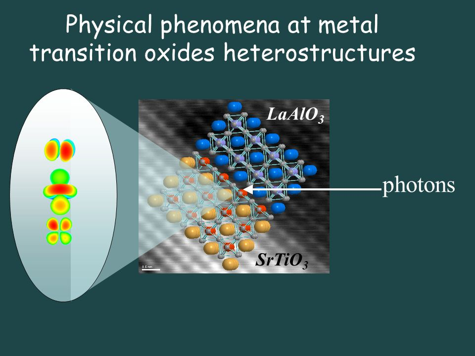 Physical phenomena at metal transition oxides heterostructures SrTiO 3 LaAlO 3 photons