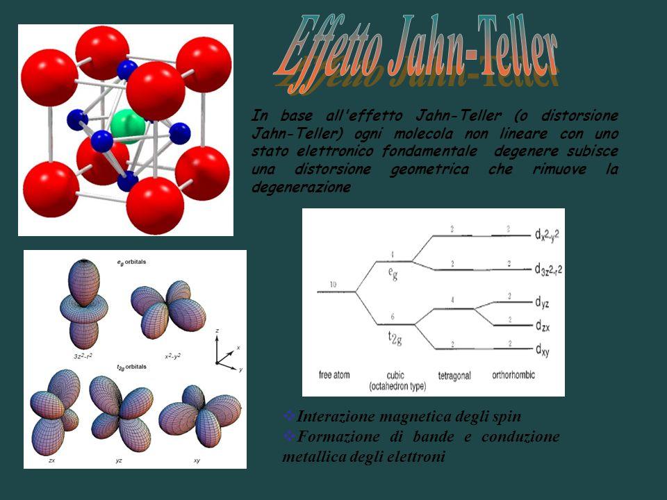 In base all'effetto Jahn-Teller (o distorsione Jahn-Teller) ogni molecola non lineare con uno stato elettronico fondamentale degenere subisce una dist