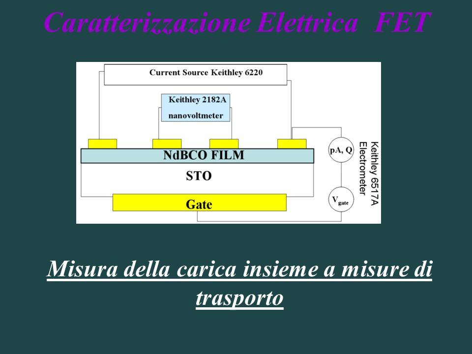 Caratterizzazione Elettrica FET Misura della carica insieme a misure di trasporto
