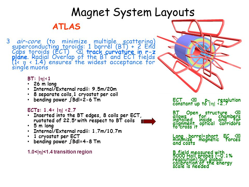 Magnet System Layouts ATLAS 3 air-core (to minimize multiple scattering) superconducting toroids: 1 barrel (BT) + 2 End Caps toroids (ECT) track curvature in r-z plane.