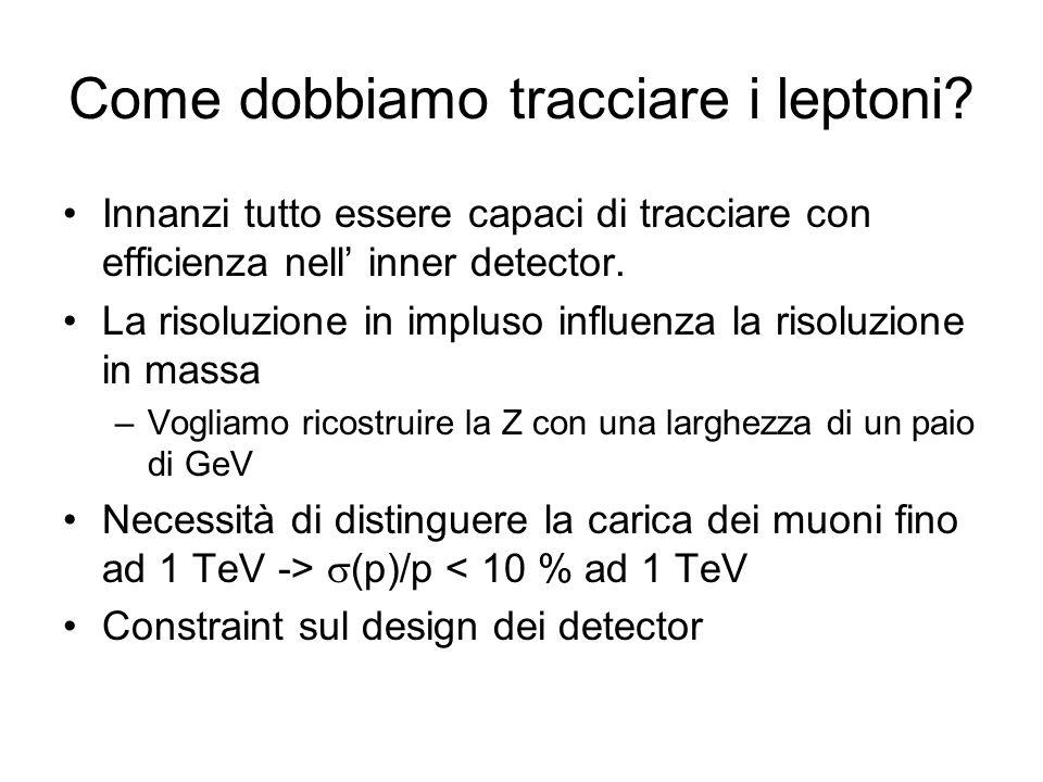 Come dobbiamo tracciare i leptoni? Innanzi tutto essere capaci di tracciare con efficienza nell inner detector. La risoluzione in impluso influenza la