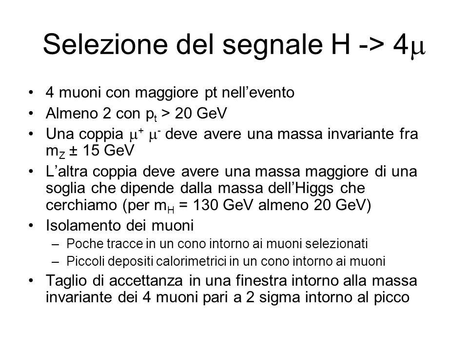 Selezione del segnale H -> 4 4 muoni con maggiore pt nellevento Almeno 2 con p t > 20 GeV Una coppia + - deve avere una massa invariante fra m Z ± 15