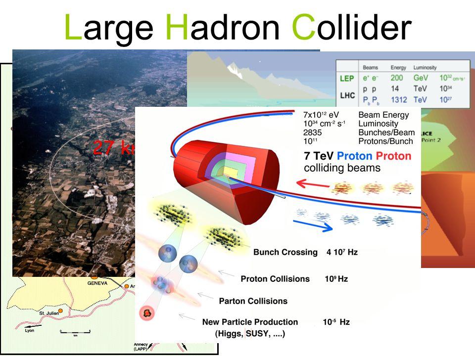 27 km around Large Hadron Collider