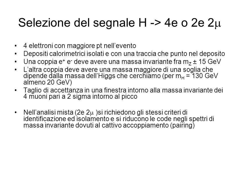 Selezione del segnale H -> 4e o 2e 2 4 elettroni con maggiore pt nellevento Depositi calorimetrici isolati e con una traccia che punto nel deposito Un