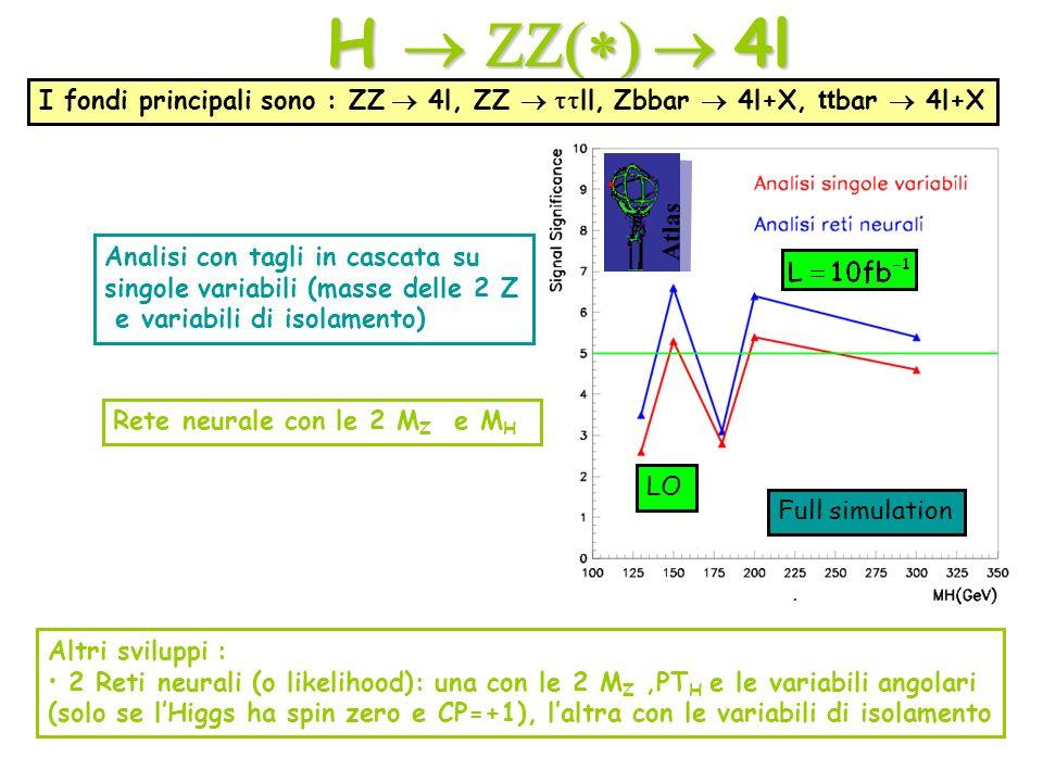 H 4l Full simulation I fondi principali sono : ZZ 4l, ZZ ll, Zbbar 4l+X, tt bar 4l+X Analisi con tagli in cascata su singole variabili (masse delle 2