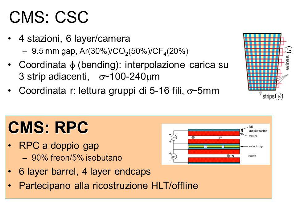 CMS: RPC RPC a doppio gap –90% freon/5% isobutano 6 layer barrel, 4 layer endcaps Partecipano alla ricostruzione HLT/offline CMS: CSC (r)(r) 4 stazion