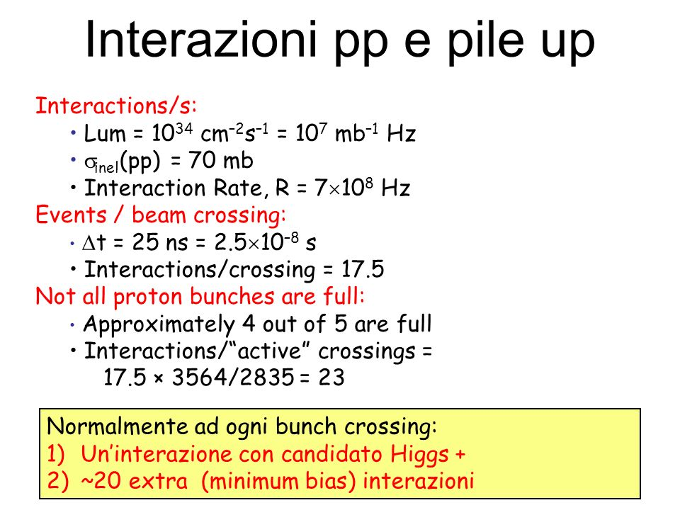 Interazioni pp e pile up Interactions/s: Lum = 10 34 cm –2 s –1 = 10 7 mb –1 Hz inel (pp) = 70 mb Interaction Rate, R = 7 10 8 Hz Events / beam crossing: t = 25 ns = 2.5 10 –8 s Interactions/crossing = 17.5 Not all proton bunches are full: Approximately 4 out of 5 are full Interactions/active crossings = 17.5 × 3564/2835 = 23 Normalmente ad ogni bunch crossing: 1)Uninterazione con candidato Higgs + 2)~20 extra (minimum bias) interazioni