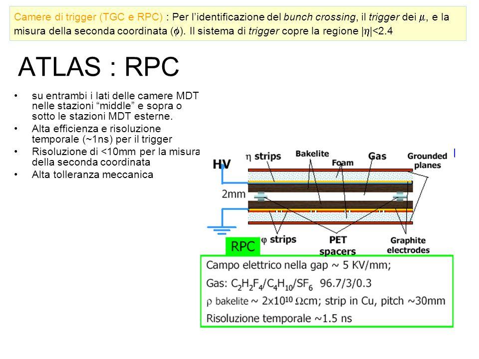 ATLAS : RPC su entrambi i lati delle camere MDT nelle stazioni middle e sopra o sotto le stazioni MDT esterne. Alta efficienza e risoluzione temporale