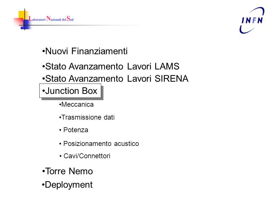 Nuovi Finanziamenti Stato Avanzamento Lavori LAMS Stato Avanzamento Lavori SIRENA Junction Box Torre Nemo Meccanica Trasmissione dati Potenza Posizion