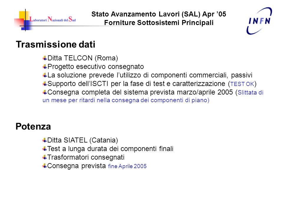 Trasmissione dati Ditta TELCON (Roma) Progetto esecutivo consegnato La soluzione prevede lutilizzo di componenti commerciali, passivi Supporto dellISC