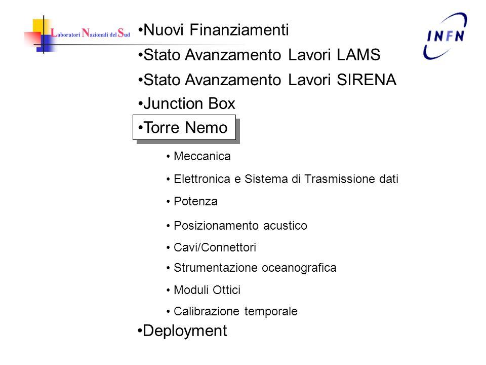 Nuovi Finanziamenti Stato Avanzamento Lavori LAMS Stato Avanzamento Lavori SIRENA Junction Box Torre Nemo Meccanica Elettronica e Sistema di Trasmissi