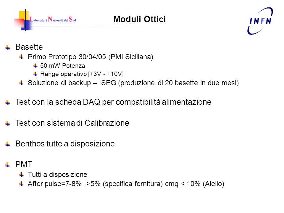 Basette Primo Prototipo 30/04/05 (PMI Siciliana) 50 mW Potenza Range operativo [+3V - +10V] Soluzione di backup – ISEG (produzione di 20 basette in due mesi) Test con la scheda DAQ per compatibilità alimentazione Test con sistema di Calibrazione Benthos tutte a disposizione PMT Tutti a disposizione After pulse=7-8% >5% (specifica fornitura) cmq < 10% (Aiello) Moduli Ottici