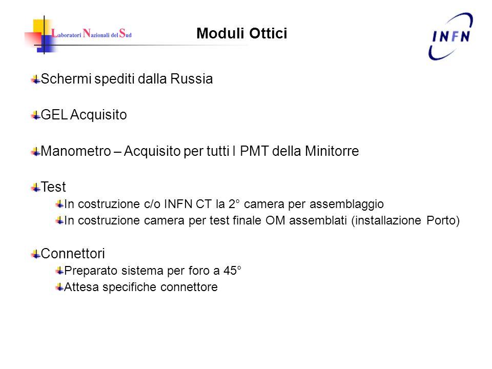 Schermi spediti dalla Russia GEL Acquisito Manometro – Acquisito per tutti I PMT della Minitorre Test In costruzione c/o INFN CT la 2° camera per asse