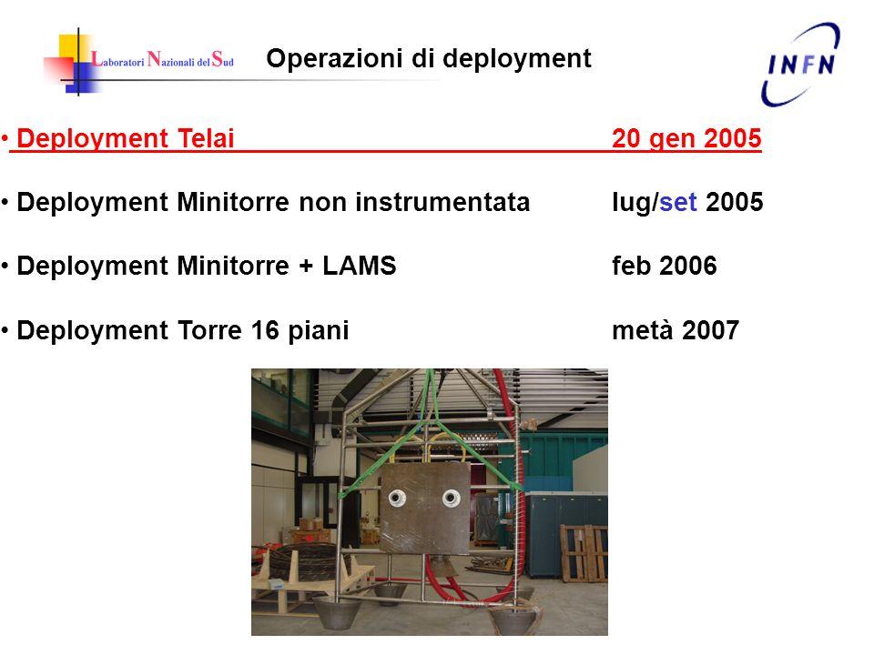Operazioni di deployment Deployment Telai 20 gen 2005 Deployment Minitorre non instrumentata lug/set 2005 Deployment Minitorre + LAMS feb 2006 Deployment Torre 16 pianimetà 2007