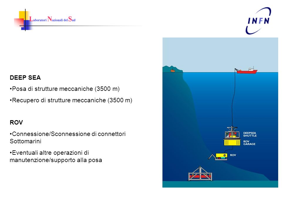 DEEP SEA Posa di strutture meccaniche (3500 m) Recupero di strutture meccaniche (3500 m) ROV Connessione/Sconnessione di connettori Sottomarini Eventuali altre operazioni di manutenzione/supporto alla posa