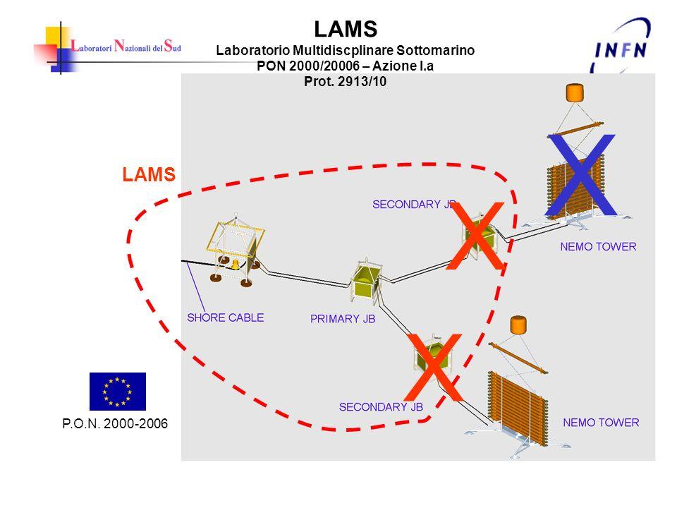 LAMS Laboratorio Multidiscplinare Sottomarino PON 2000/20006 – Azione I.a Prot. 2913/10 X X X P.O.N. 2000-2006