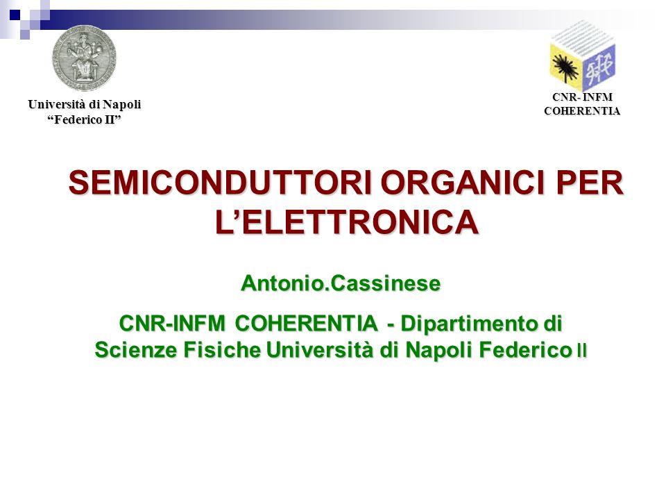 SEMICONDUTTORI ORGANICI PER LELETTRONICA Antonio.Cassinese CNR-INFM COHERENTIA - Dipartimento di Scienze Fisiche Università di Napoli Federico II Univ