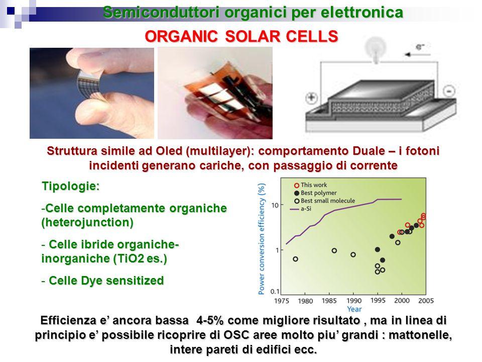 ORGANIC SOLAR CELLS Efficienza e ancora bassa 4-5% come migliore risultato, ma in linea di principio e possibile ricoprire di OSC aree molto piu grand