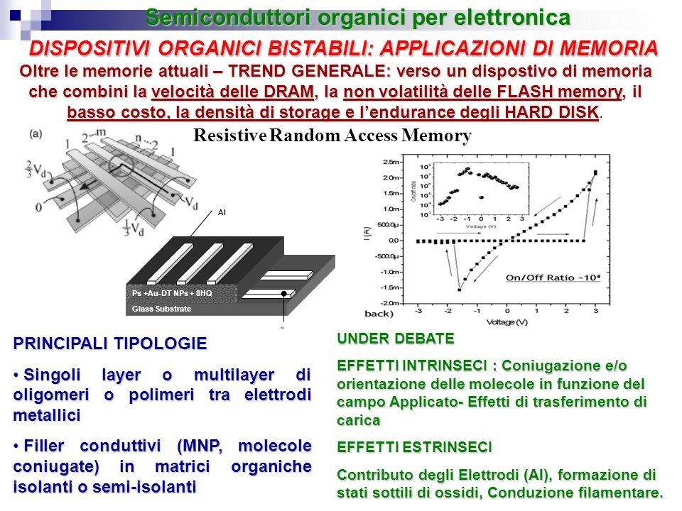 DISPOSITIVI ORGANICI BISTABILI: APPLICAZIONI DI MEMORIA Semiconduttori organici per elettronica Resistive Random Access Memory Glass Substrate Ps +Au-