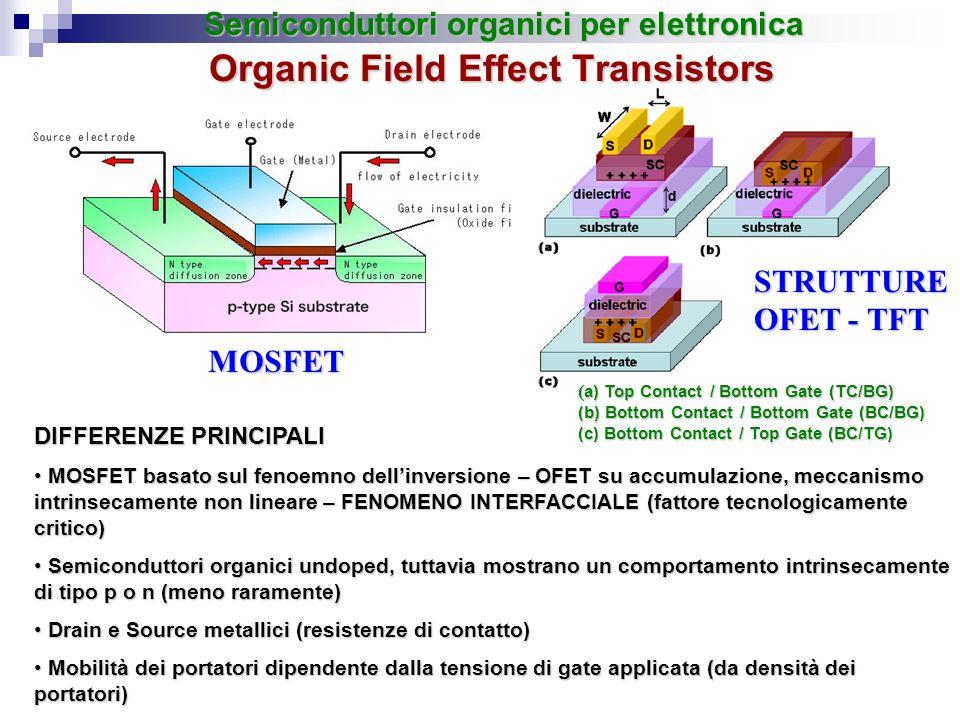 Organic Field Effect Transistors Organic Field Effect Transistors ( a) Top Contact / Bottom Gate (TC/BG) (b) Bottom Contact / Bottom Gate (BC/BG) (c)
