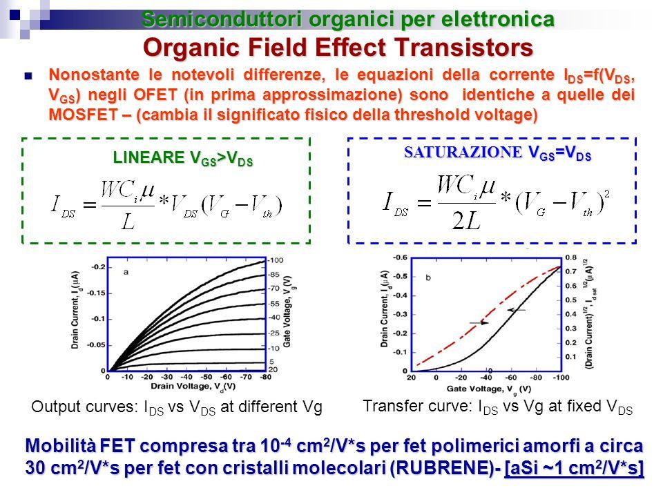 Nonostante le notevoli differenze, le equazioni della corrente I DS =f(V DS, V GS ) negli OFET (in prima approssimazione) sono identiche a quelle dei