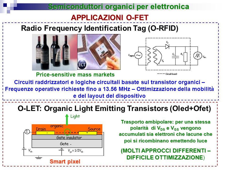 APPLICAZIONI O-FET Semiconduttori organici per elettronica Circuiti raddrizzatori e logiche circuitali basate sul transistor organici – Frequenze oper