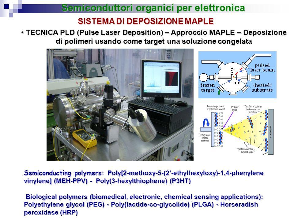 SISTEMA DI DEPOSIZIONE MAPLE TECNICA PLD (Pulse Laser Deposition) – Approccio MAPLE – Deposizione di polimeri usando come target una soluzione congela