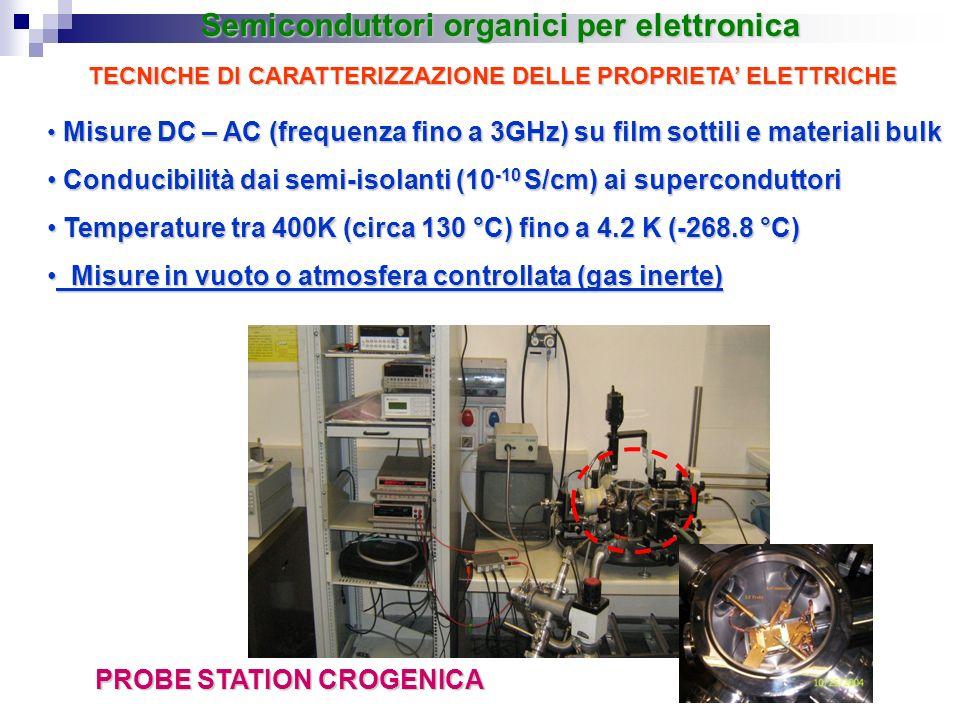 PROBE STATION CROGENICA TECNICHE DI CARATTERIZZAZIONE DELLE PROPRIETA ELETTRICHE Misure DC – AC (frequenza fino a 3GHz) su film sottili e materiali bu