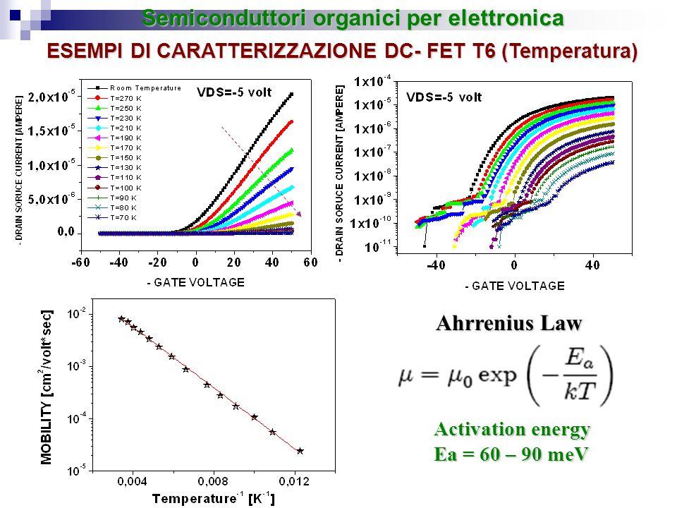 Ahrrenius Law Activation energy Ea = 60 – 90 meV Semiconduttori organici per elettronica ESEMPI DI CARATTERIZZAZIONE DC- FET T6 (Temperatura)