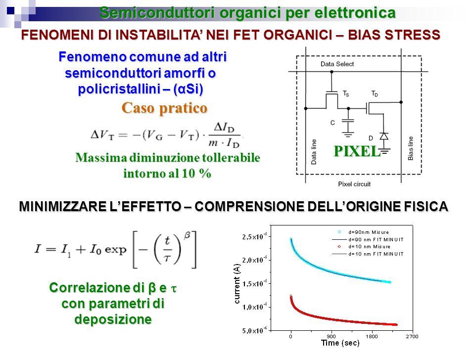 Fenomeno comune ad altri semiconduttori amorfi o policristallini – (αSi) Fenomeno comune ad altri semiconduttori amorfi o policristallini – (αSi) Mass