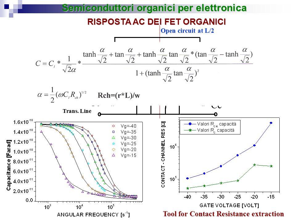 Open circuit at L/2 MOD 1 Trans. Line Rc Cc Rc Cc MOD 2 Trans. Line Semiconduttori organici per elettronica RISPOSTA AC DEI FET ORGANICI Tool for Cont