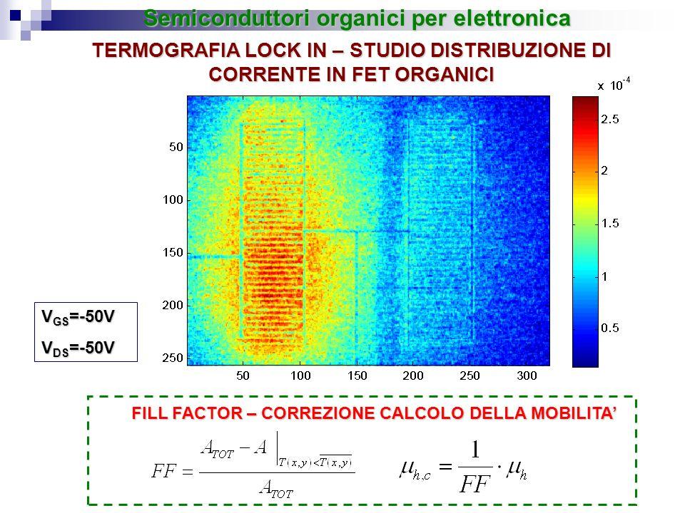 TERMOGRAFIA LOCK IN – STUDIO DISTRIBUZIONE DI CORRENTE IN FET ORGANICI FILL FACTOR – CORREZIONE CALCOLO DELLA MOBILITA V GS =-50V V DS =-50V