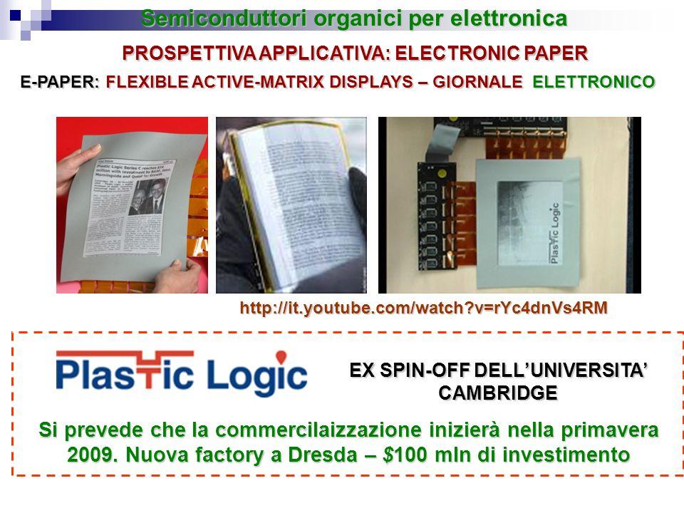 E-PAPER: FLEXIBLE ACTIVE-MATRIX DISPLAYS – GIORNALE ELETTRONICO PROSPETTIVA APPLICATIVA: ELECTRONIC PAPER EX SPIN-OFF DELLUNIVERSITA CAMBRIDGE Si prev