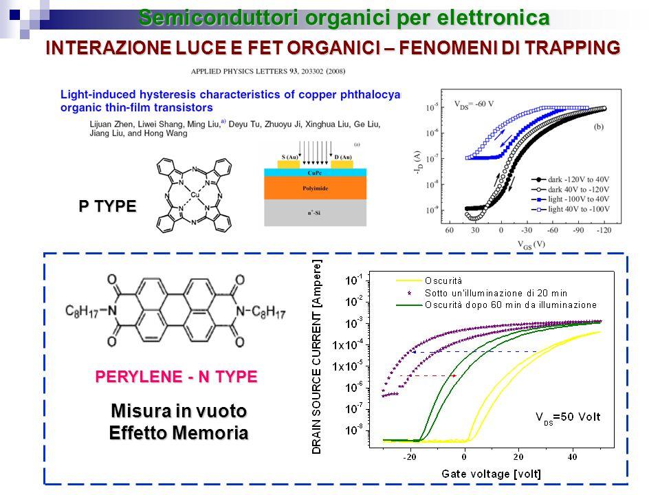 INTERAZIONE LUCE E FET ORGANICI – FENOMENI DI TRAPPING Semiconduttori organici per elettronica P TYPE PERYLENE - N TYPE Misura in vuoto Effetto Memori