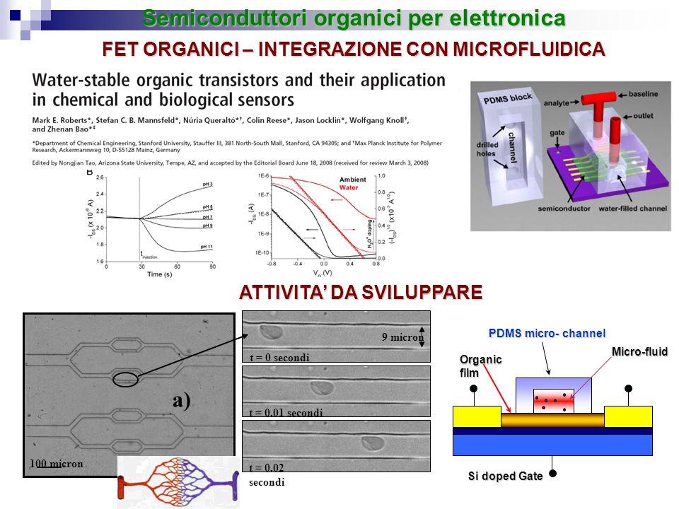 9 micron t = 0 secondi t = 0.01 secondi t = 0.02 secondi 100 micron a) Si doped Gate Organic film PDMS micro- channel Micro-fluid ATTIVITA DA SVILUPPA
