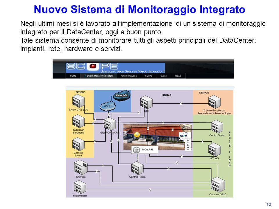 13 Nuovo Sistema di Monitoraggio Integrato Negli ultimi mesi si è lavorato allimplementazione di un sistema di monitoraggio integrato per il DataCente