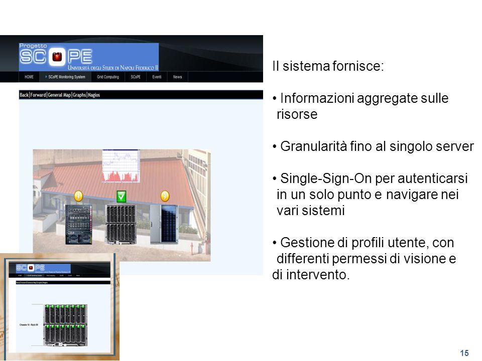 15 Il sistema fornisce: Informazioni aggregate sulle risorse Granularità fino al singolo server Single-Sign-On per autenticarsi in un solo punto e nav