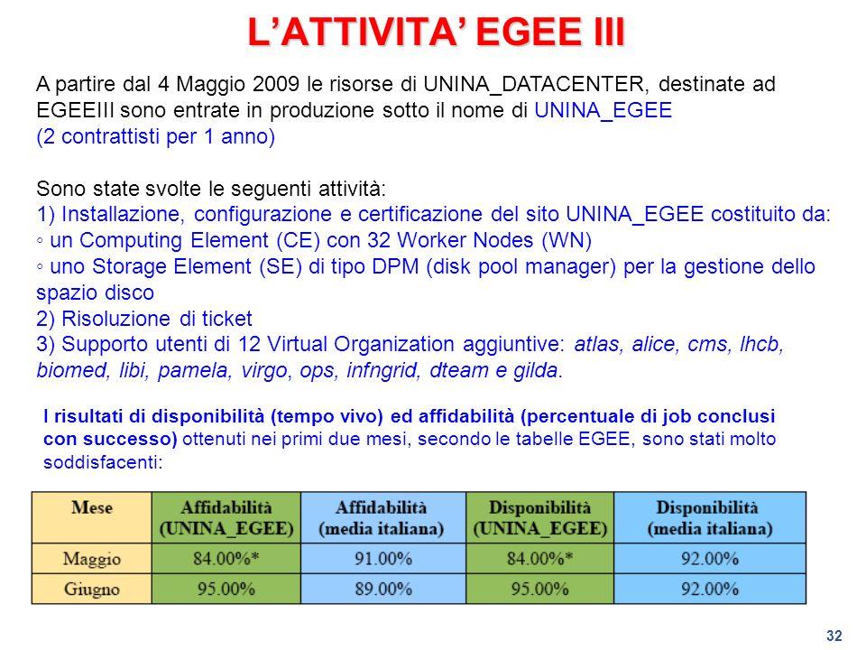 32 LATTIVITA EGEE III A partire dal 4 Maggio 2009 le risorse di UNINA_DATACENTER, destinate ad EGEEIII sono entrate in produzione sotto il nome di UNI