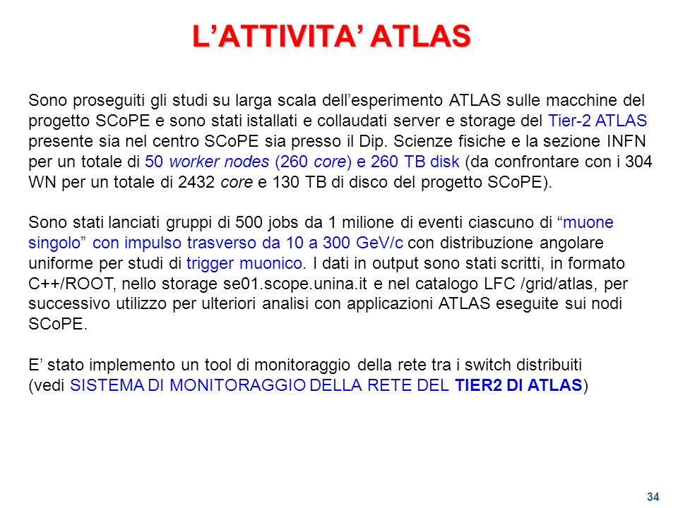 34 LATTIVITA ATLAS Sono proseguiti gli studi su larga scala dellesperimento ATLAS sulle macchine del progetto SCoPE e sono stati istallati e collaudat