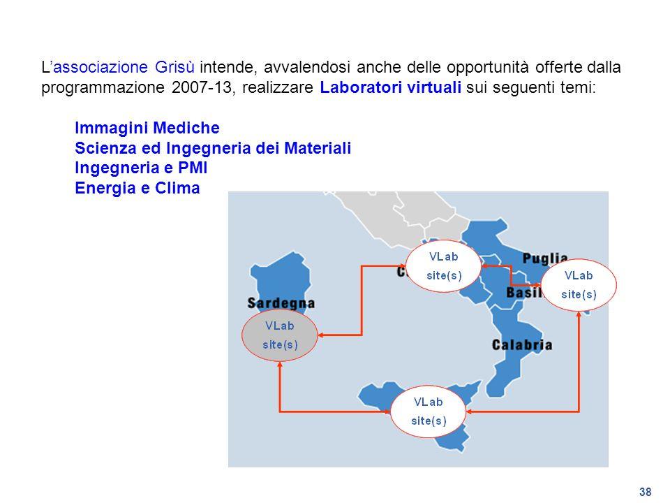 38 Lassociazione Grisù intende, avvalendosi anche delle opportunità offerte dalla programmazione 2007-13, realizzare Laboratori virtuali sui seguenti