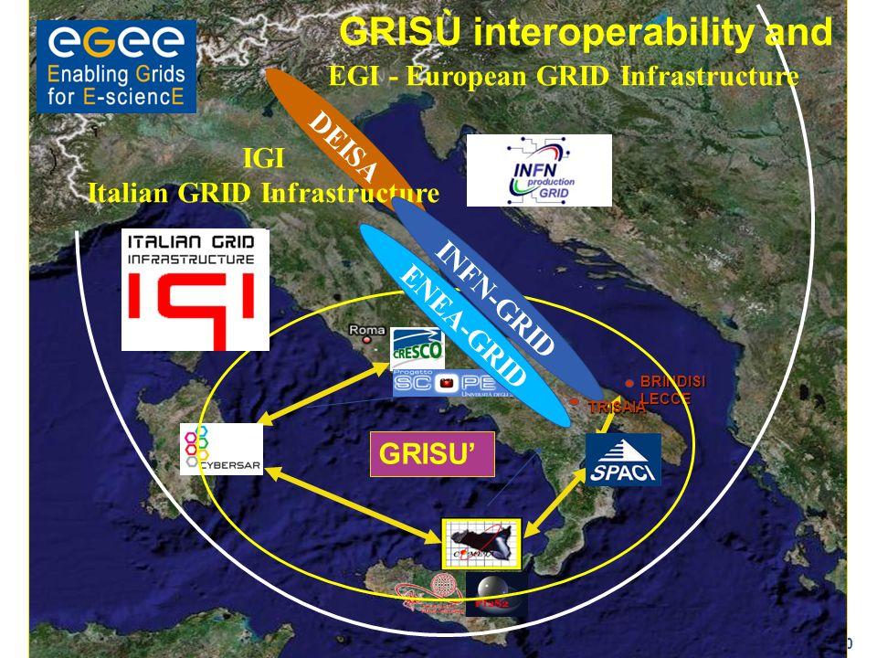 40 PORTICI BRINDISILECCE TRISAIA GRISU EGI - European GRID Infrastructure DEISA IGI Italian GRID Infrastructure INFN-GRID ENEA-GRID GRISÙ interoperabi