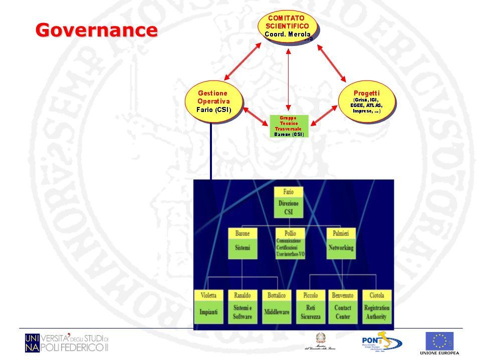 5 Governance